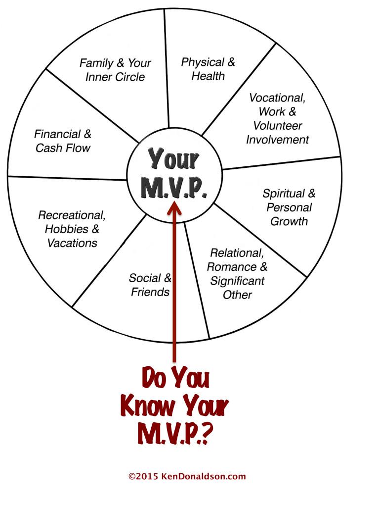 Ken Donaldson Your MVP Life
